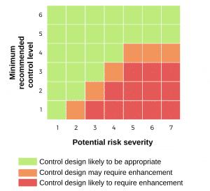 Spray Grass Australia Control Analysis Method 1 Image